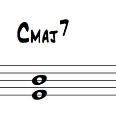Guide Tone